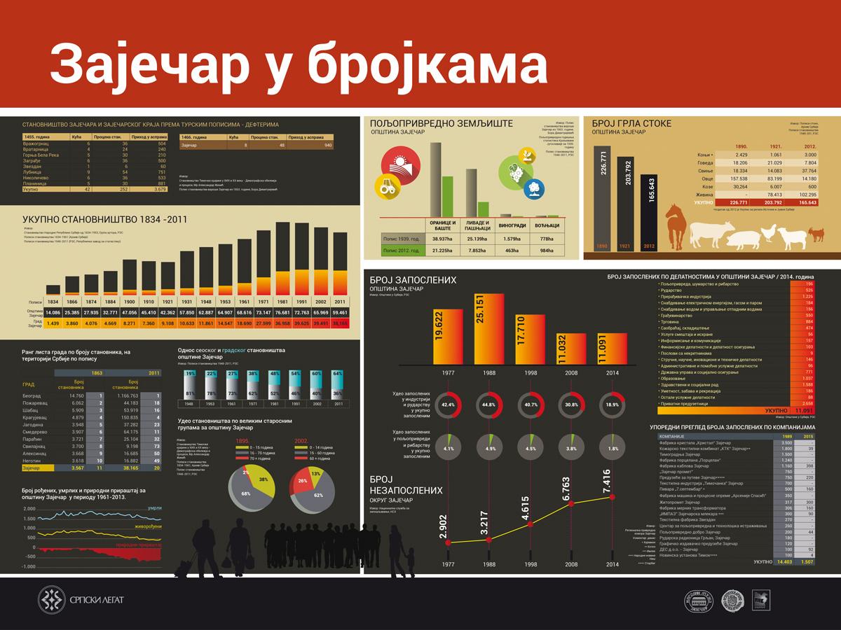 03_Statistika